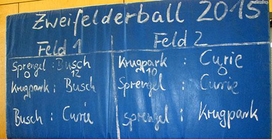 zweifelderball
